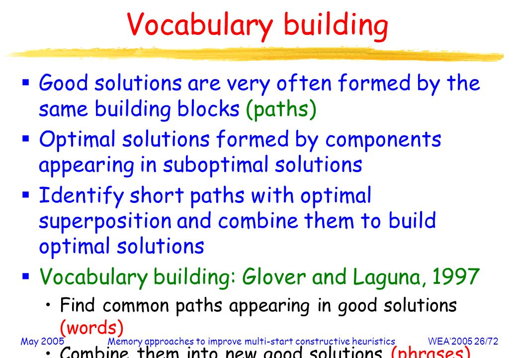 May 2005Memory approaches to improve multi-start constructive heuristicsWEA /72 Vocabulary building Good solutions are very often formed by the same building blocks (paths) Optimal solutions formed by components appearing in suboptimal solutions Identify short paths with optimal superposition and combine them to build optimal solutions Vocabulary building: Glover and Laguna, 1997 Find common paths appearing in good solutions (words) Combine them into new good solutions (phrases)