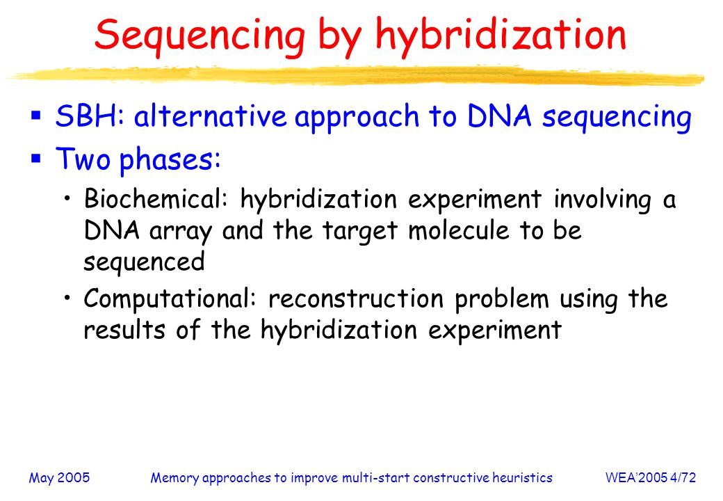 May 2005Memory approaches to improve multi-start constructive heuristicsWEA2005 4/72 Sequencing by hybridization SBH: alternative approach to DNA sequencing Two phases: Biochemical: hybridization experiment involving a DNA array and the target molecule to be sequenced Computational: reconstruction problem using the results of the hybridization experiment