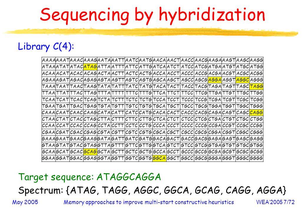 May 2005Memory approaches to improve multi-start constructive heuristicsWEA2005 7/72 Sequencing by hybridization AAAAAAATAAACAAAGAATAAATTAATCAATGAACAAACTAACCAACGAAGAAAGTAAGCAAGG ATAAATATATACATAGATTAATTTATTCATTGATCAATCTATCCATCGATGAATGTATGCATGG ACAAACATACACACAGACTAACTTACTCACTGACCAACCTACCCACCGACGAACGTACGCACGG AGAAAGATAGACAGAGAGTAAGTTAGTCAGTGAGCAAGCTAGCCAGCGAGGAAGGTAGGCAGGG TAAATAATTAACTAAGTATATATTTATCTATGTACATACTTACCTACGTAGATAGTTAGCTAGG TTAATTATTTACTTAGTTTATTTTTTTCTTTGTTCATTCTTTCCTTCGTTGATTGTTTGCTTGG TCAATCATTCACTCAGTCTATCTTTCTCTCTGTCCATCCTTCCCTCCGTCGATCGTTCGCTCGG TGAATGATTGACTGAGTGTATGTTTGTCTGTGTGCATGCTTGCCTGCGTGGATGGTTGGCTGGG CAAACAATCAACCAAGCATACATTCATCCATGCACACACTCACCCACGCAGACAGTCAGCCAGG CTAACTATCTACCTAGCTTACTTTCTTCCTTGCTCACTCTCTCCCTCGCTGACTGTCTGCCTGG CCAACCATCCACCCAGCCTACCTTCCTCCCTGCCCACCCTCCCCCCCGCCGACCGTCCGCCCGG CGAACGATCGACCGAGCGTACGTTCGTCCGTGCGCACGCTCGCCCGCGCGGACGGTCGGCCGGG GAAAGAATGAACGAAGGATAGATTGATCGATGGACAGACTGACCGACGGAGAGAGTGAGCGAGG GTAAGTATGTACGTAGGTTAGTTTGTTCGTTGGTCAGTCTGTCCGTCGGTGAGTGTGTGCGTGG GCAAGCATGCACGCAGGCTAGCTTGCTCGCTGGCCAGCCTGCCCGCCGGCGAGCGTGCGCGCGG GGAAGGATGGACGGAGGGTAGGTTGGTCGGTGGGCAGGCTGGCCGGCGGGGAGGGTGGGCGGGG Library C(4): Target sequence: ATAGGCAGGA Spectrum: {ATAG, TAGG, AGGC, GGCA, GCAG, CAGG, AGGA}