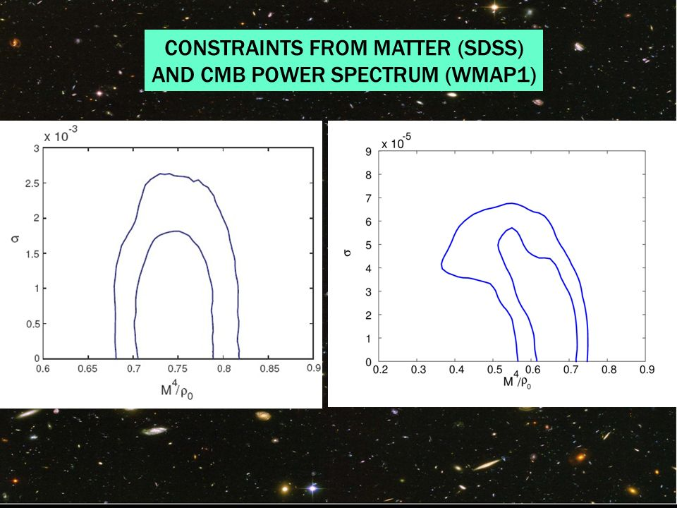 CONSTRAINTS FROM MATTER (SDSS) AND CMB POWER SPECTRUM (WMAP1)
