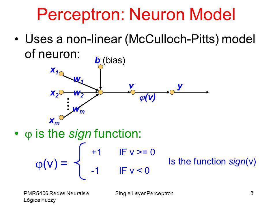 PMR5406 Redes Neurais e Lógica Fuzzy Single Layer Perceptron3 Perceptron: Neuron Model Uses a non-linear (McCulloch-Pitts) model of neuron: x1x1 x2x2