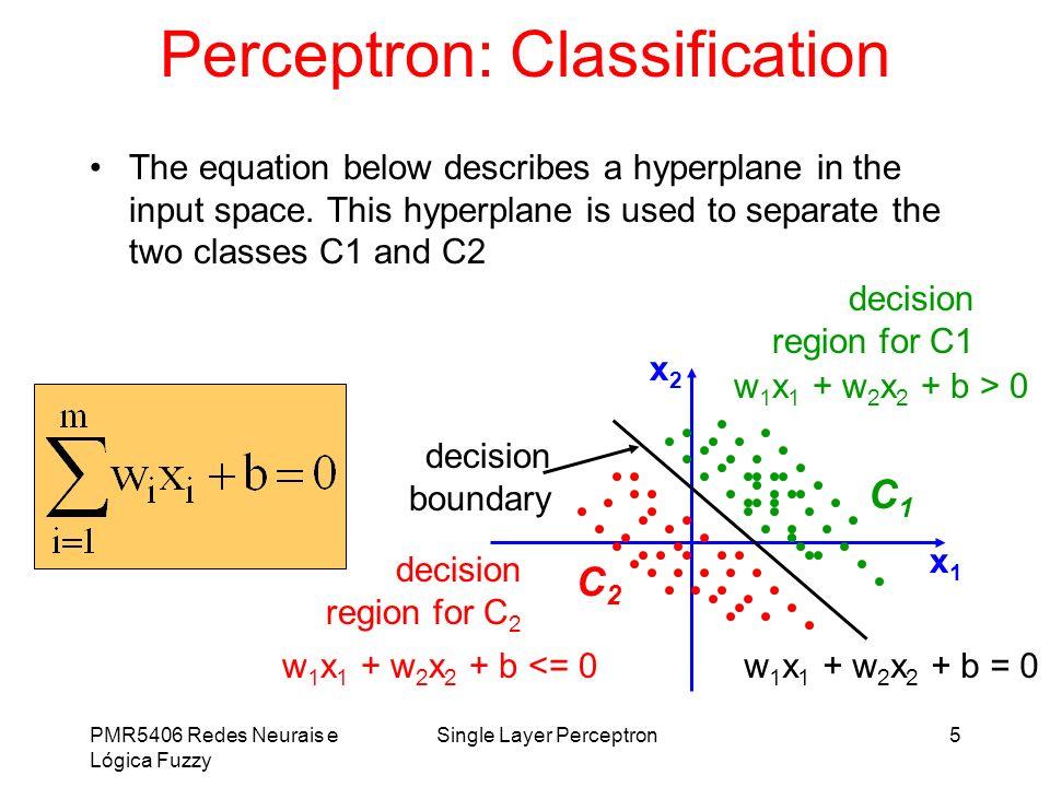 PMR5406 Redes Neurais e Lógica Fuzzy Single Layer Perceptron5 Perceptron: Classification The equation below describes a hyperplane in the input space.