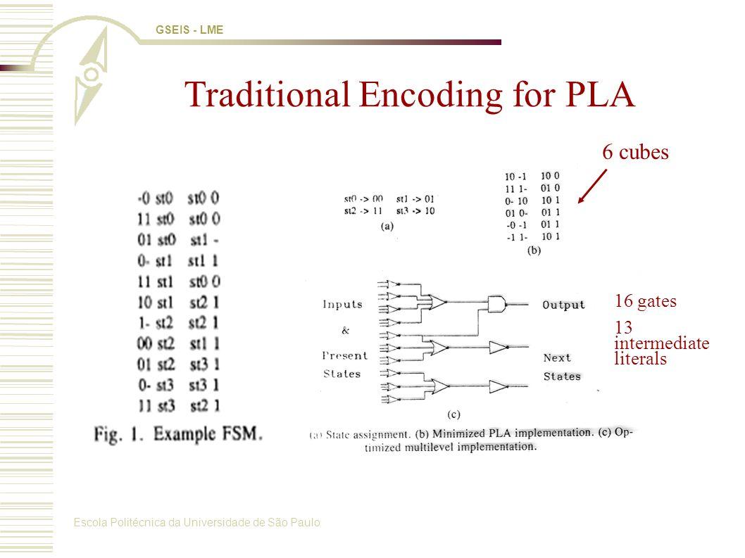 Escola Politécnica da Universidade de São Paulo GSEIS - LME Traditional Encoding for PLA 6 cubes 16 gates 13 intermediate literals