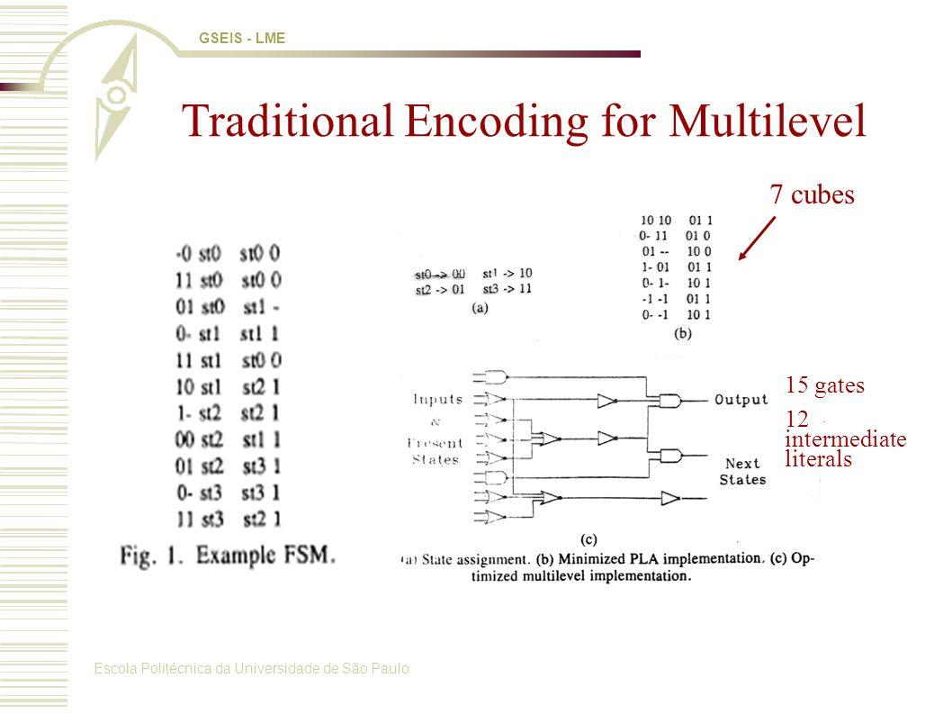 Escola Politécnica da Universidade de São Paulo GSEIS - LME Traditional Encoding for Multilevel 7 cubes 15 gates 12 intermediate literals