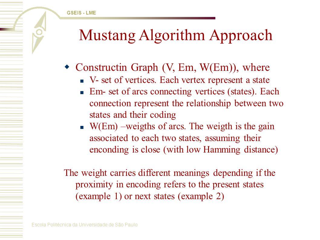 Escola Politécnica da Universidade de São Paulo GSEIS - LME Mustang Algorithm Approach Constructin Graph (V, Em, W(Em)), where V- set of vertices.