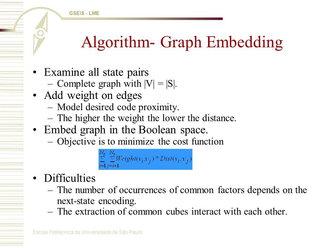 Escola Politécnica da Universidade de São Paulo GSEIS - LME Algorithm- Graph Embedding Examine all state pairs –Complete graph with |V| = |S|.