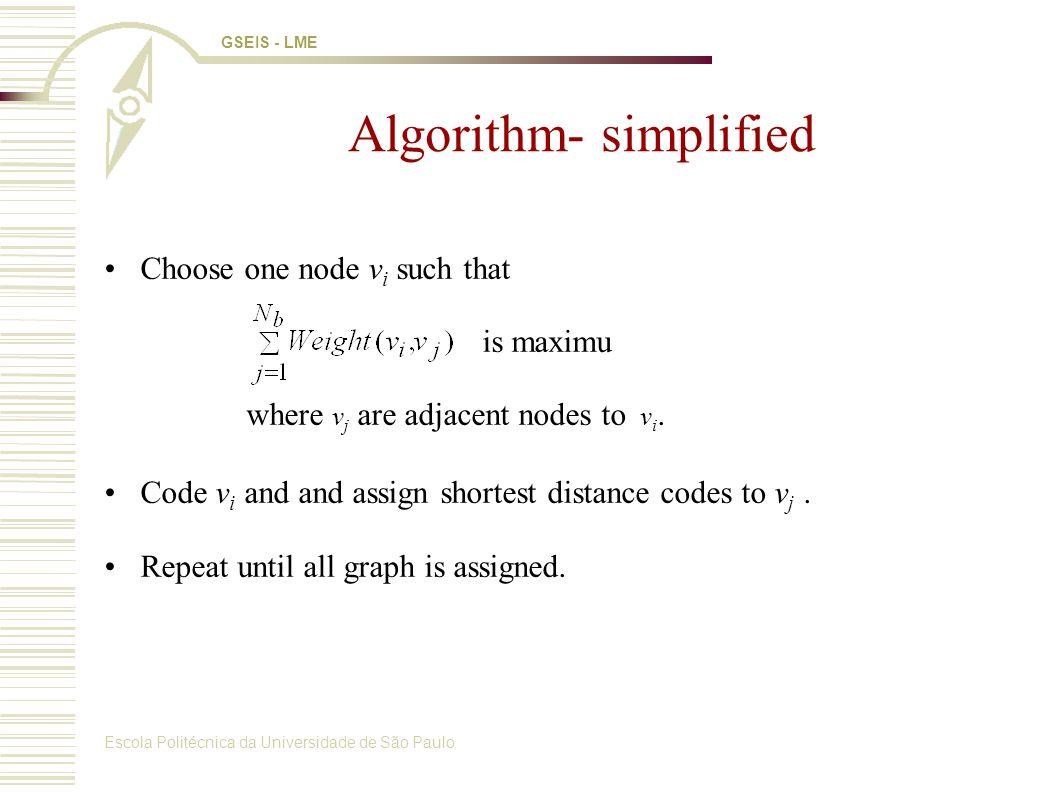 Escola Politécnica da Universidade de São Paulo GSEIS - LME Algorithm- simplified Choose one node v i such that is maximu where v j are adjacent nodes to v i.
