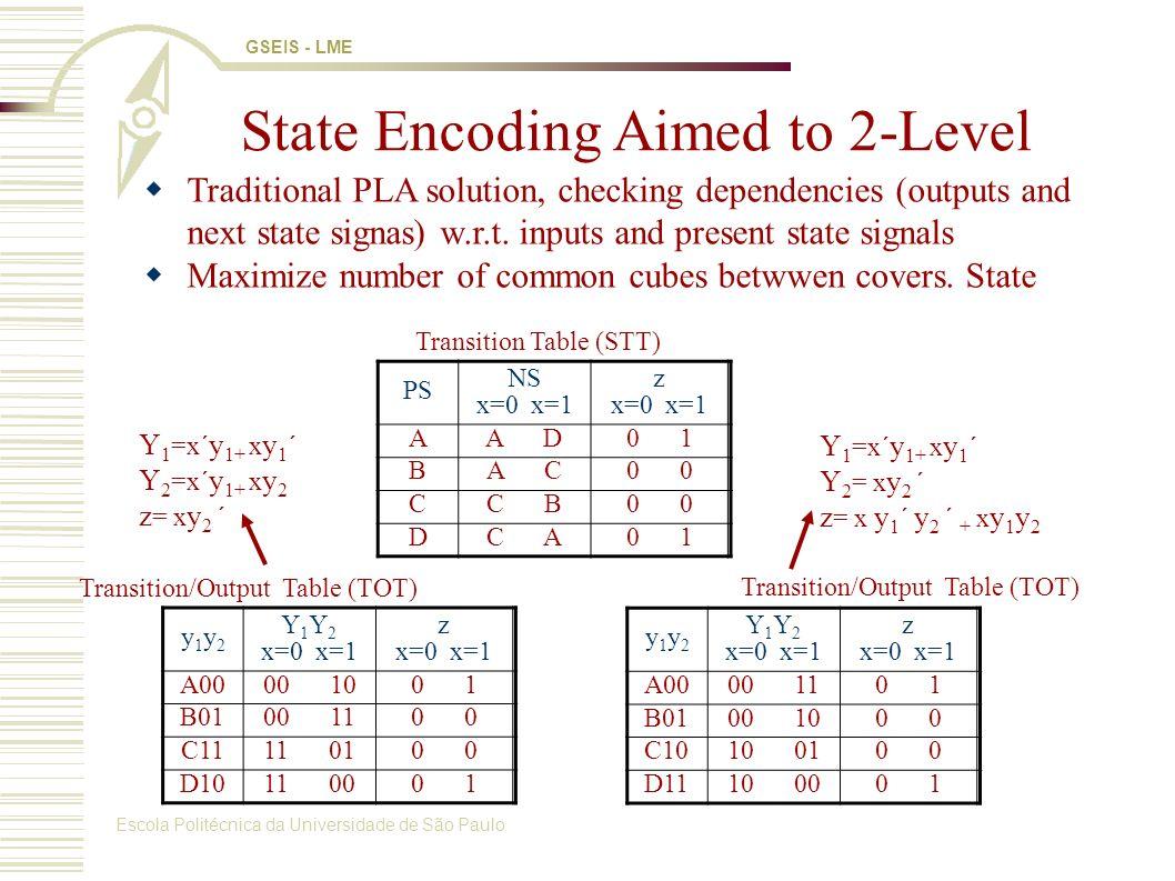 Escola Politécnica da Universidade de São Paulo GSEIS - LME State Encoding Aimed to 2-Level Traditional PLA solution, checking dependencies (outputs and next state signas) w.r.t.