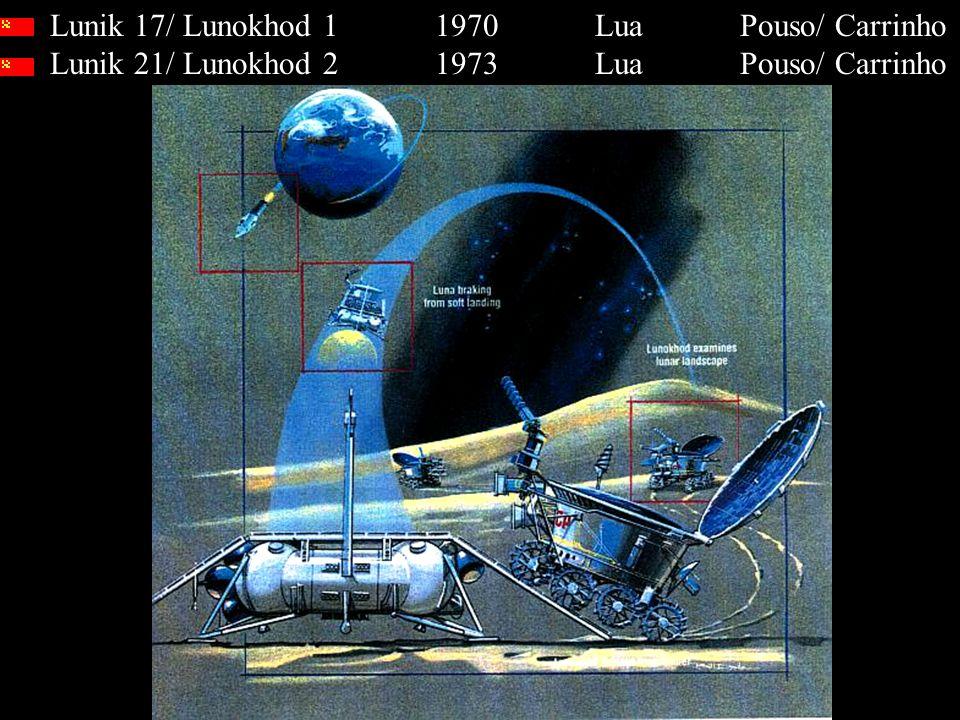 Lunik 17/ Lunokhod 1 1970 Lua Pouso/ Carrinho Lunik 21/ Lunokhod 2 1973 Lua Pouso/ Carrinho