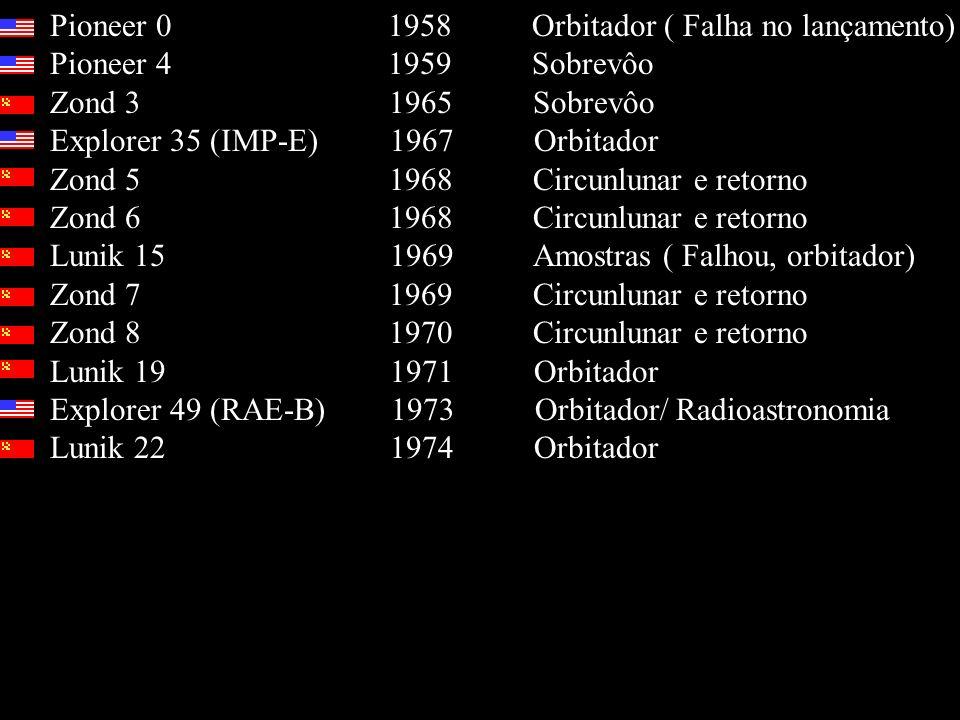 Pioneer 0 1958 Orbitador ( Falha no lançamento) Pioneer 4 1959 Sobrevôo Zond 3 1965 Sobrevôo Explorer 35 (IMP-E) 1967 Orbitador Zond 5 1968 Circunlunar e retorno Zond 6 1968 Circunlunar e retorno Lunik 15 1969 Amostras ( Falhou, orbitador) Zond 7 1969 Circunlunar e retorno Zond 8 1970 Circunlunar e retorno Lunik 19 1971 Orbitador Explorer 49 (RAE-B) 1973 Orbitador/ Radioastronomia Lunik 22 1974 Orbitador