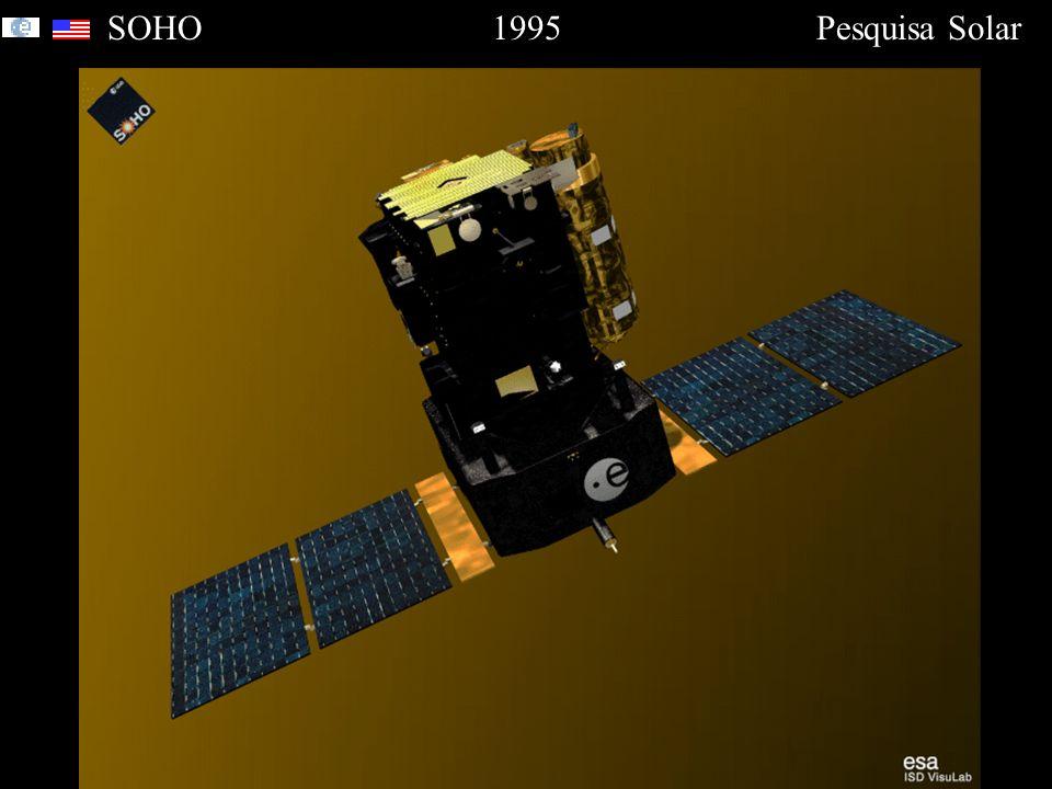 SOHO 1995 Pesquisa Solar