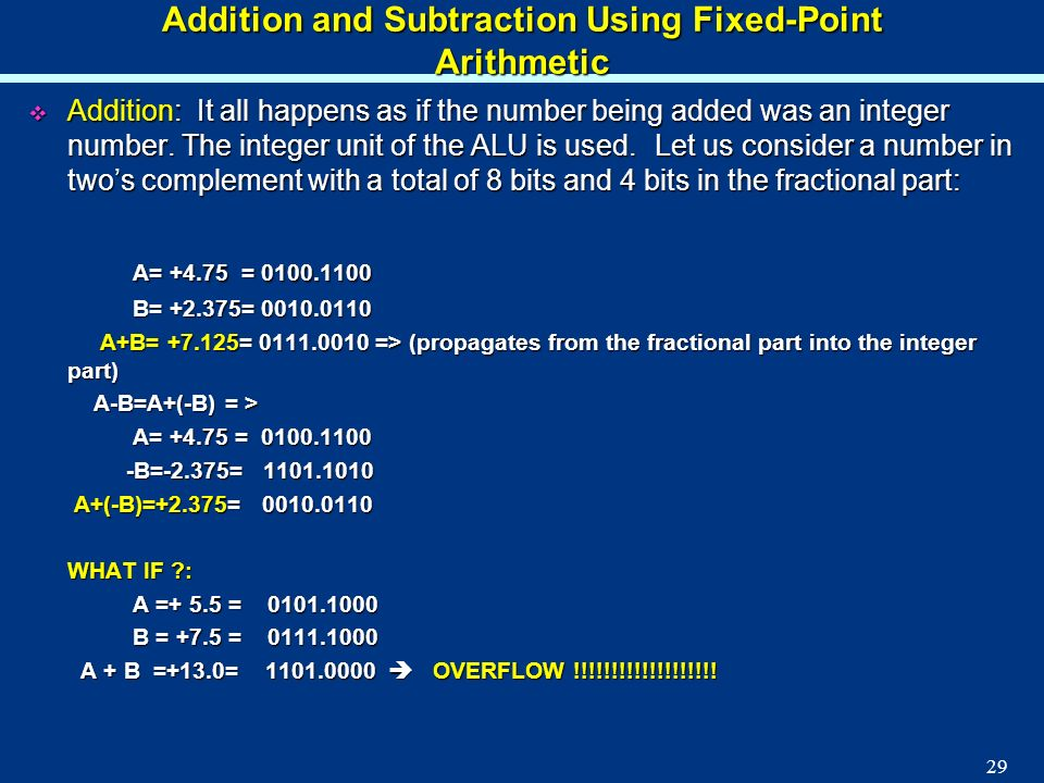 29 Addition and Subtraction Using Fixed-Point Arithmetic Addition: It all happens as if the number being added was an integer number. The integer unit
