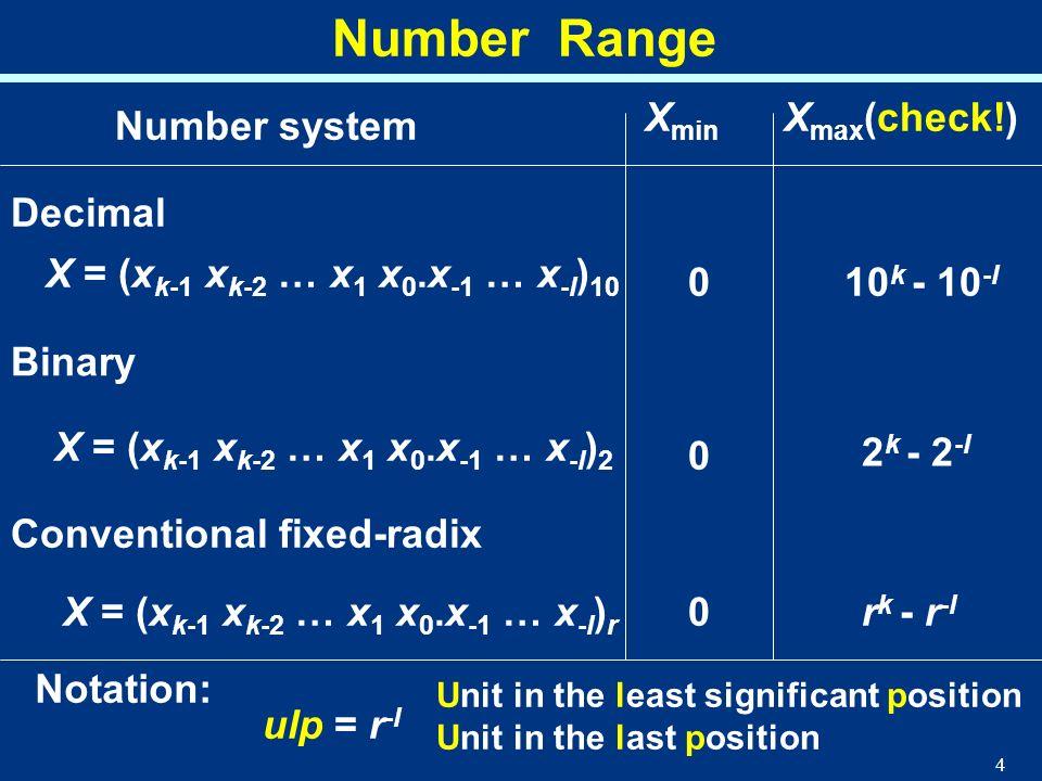 4 Number Range Decimal X = (x k-1 x k-2 … x 1 x 0.x -1 … x -l ) 10 X min X max (check!) 10 k - 10 -l 0 Binary Number system X = (x k-1 x k-2 … x 1 x 0