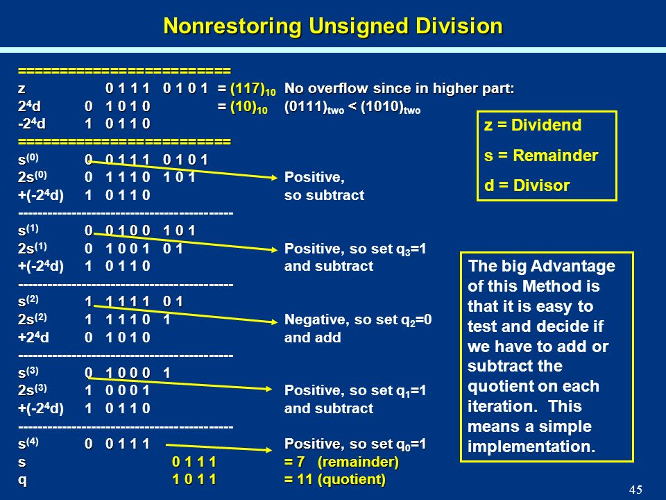 45 Nonrestoring Unsigned Division ========================= z 0 1 1 1 0 1 0 1= (117)No overflow since in higher part: z 0 1 1 1 0 1 0 1= (117) 10 No o