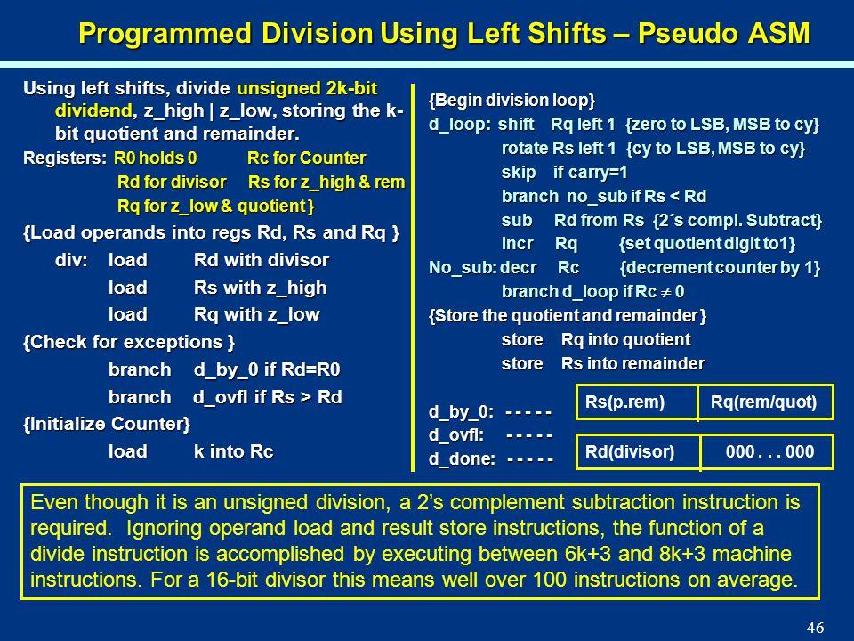 46 Programmed Division Using Left Shifts – Pseudo ASM Using left shifts, divide unsigned 2k-bit dividend, z_high | z_low, storing the k- bit quotient