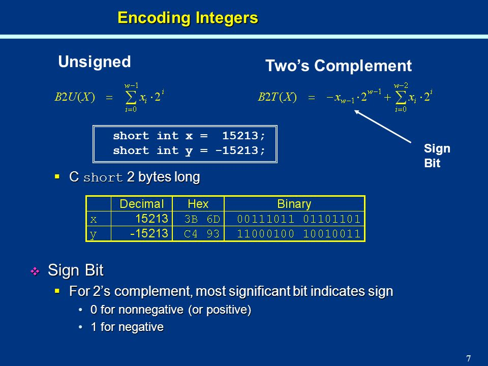 7 Encoding Integers short int x = 15213; short int y = -15213; C short 2 bytes long C short 2 bytes long Sign Bit Sign Bit For 2s complement, most sig