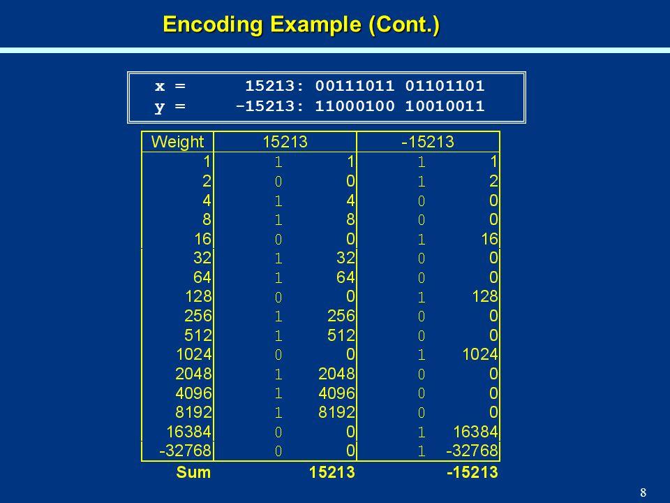 8 Encoding Example (Cont.) x = 15213: 00111011 01101101 y = -15213: 11000100 10010011