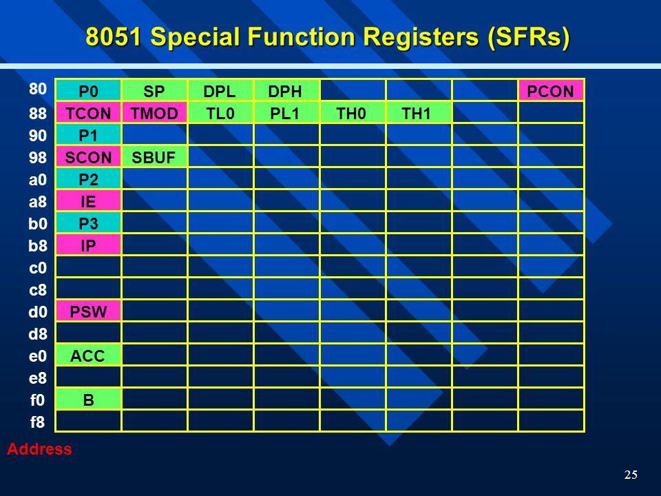 25 8051 Special Function Registers (SFRs) 80 88 90 98 a0 a8 b0 b8 c0 c8 d0 d8 e0 e8 f0 f8 Address P0 P1 P2 P3 SPDPLDPHPCON TCONTMODTL0PL1TH0TH1 SCONSB