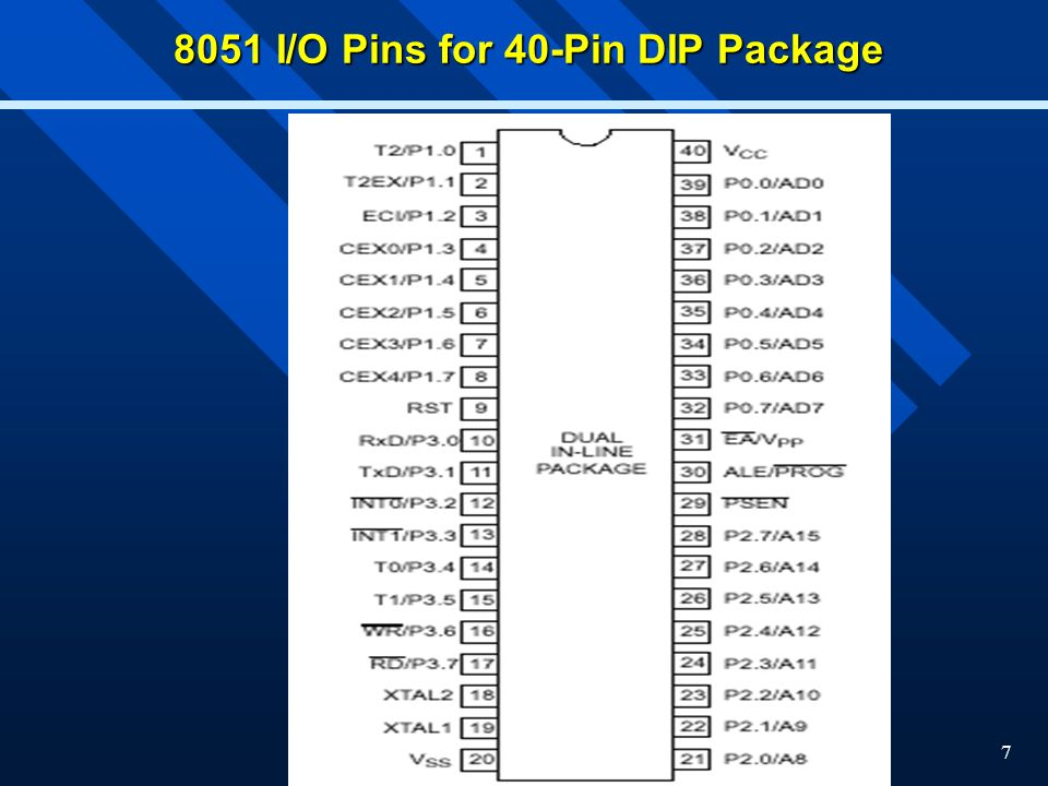 7 8051 I/O Pins for 40-Pin DIP Package