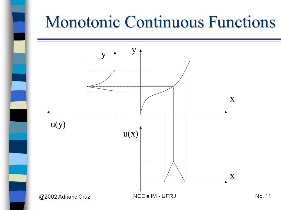 @2002 Adriano Cruz NCE e IM - UFRJNo. 11 Monotonic Continuous Functions x y x y u(x) u(y)