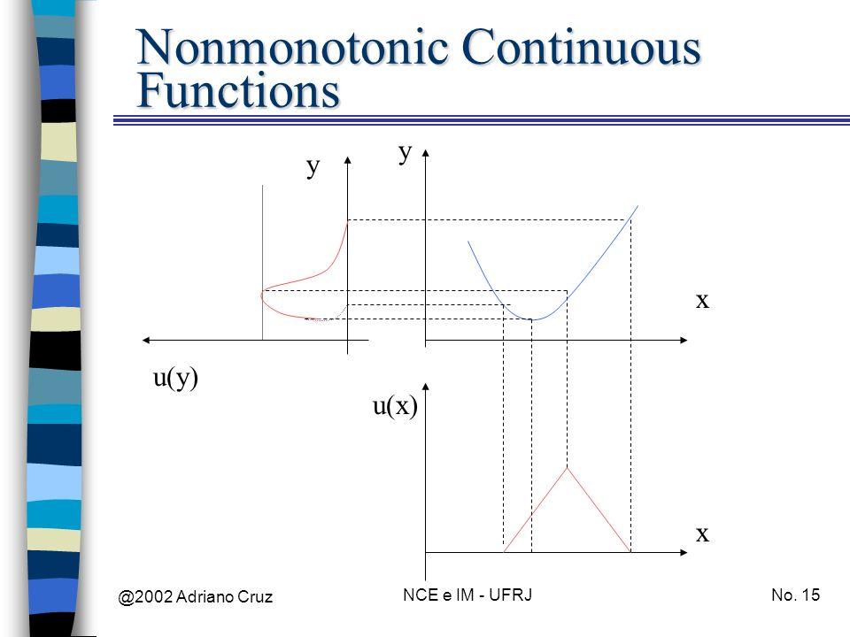 @2002 Adriano Cruz NCE e IM - UFRJNo. 15 Nonmonotonic Continuous Functions x y x y u(x) u(y)