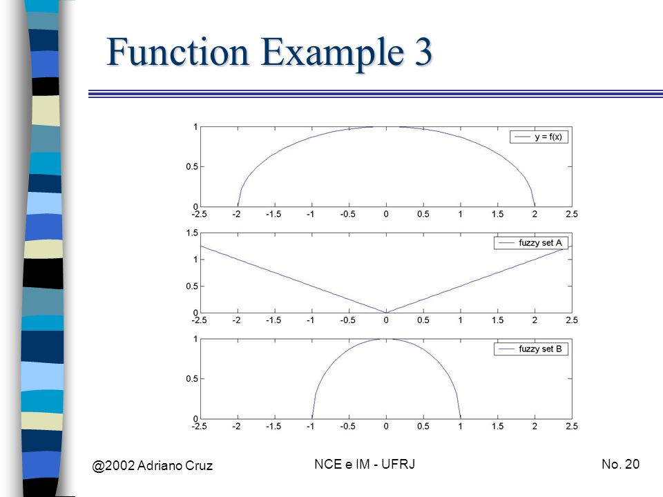 @2002 Adriano Cruz NCE e IM - UFRJNo. 20 Function Example 3