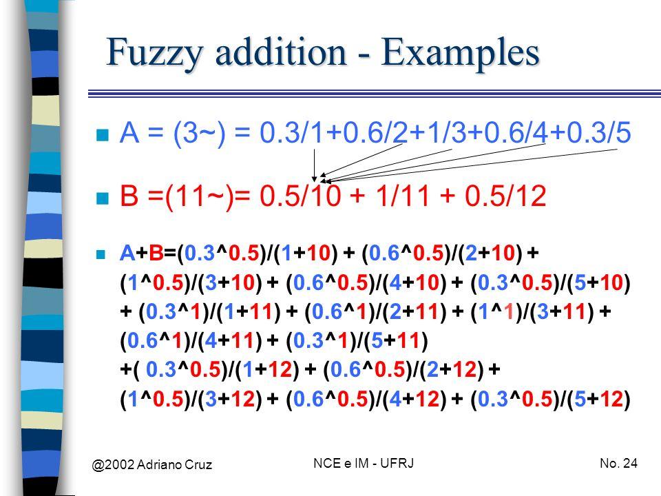 @2002 Adriano Cruz NCE e IM - UFRJNo. 24 Fuzzy addition - Examples n A = (3~) = 0.3/1+0.6/2+1/3+0.6/4+0.3/5 n B =(11~)= 0.5/10 + 1/11 + 0.5/12 n A+B=(