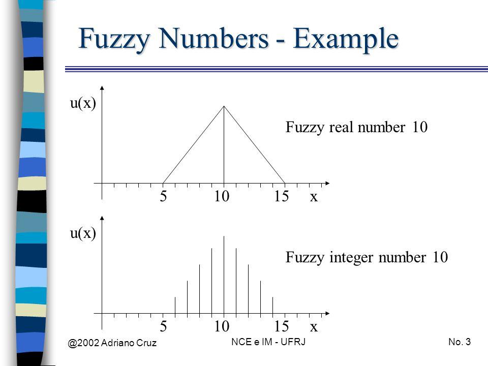 @2002 Adriano Cruz NCE e IM - UFRJNo. 3 Fuzzy Numbers - Example u(x) x51015 Fuzzy real number 10 u(x) x51015 Fuzzy integer number 10