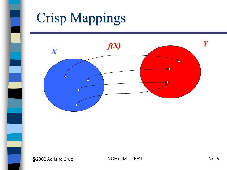 @2002 Adriano Cruz NCE e IM - UFRJNo. 5 Crisp Mappings X Y f(X)