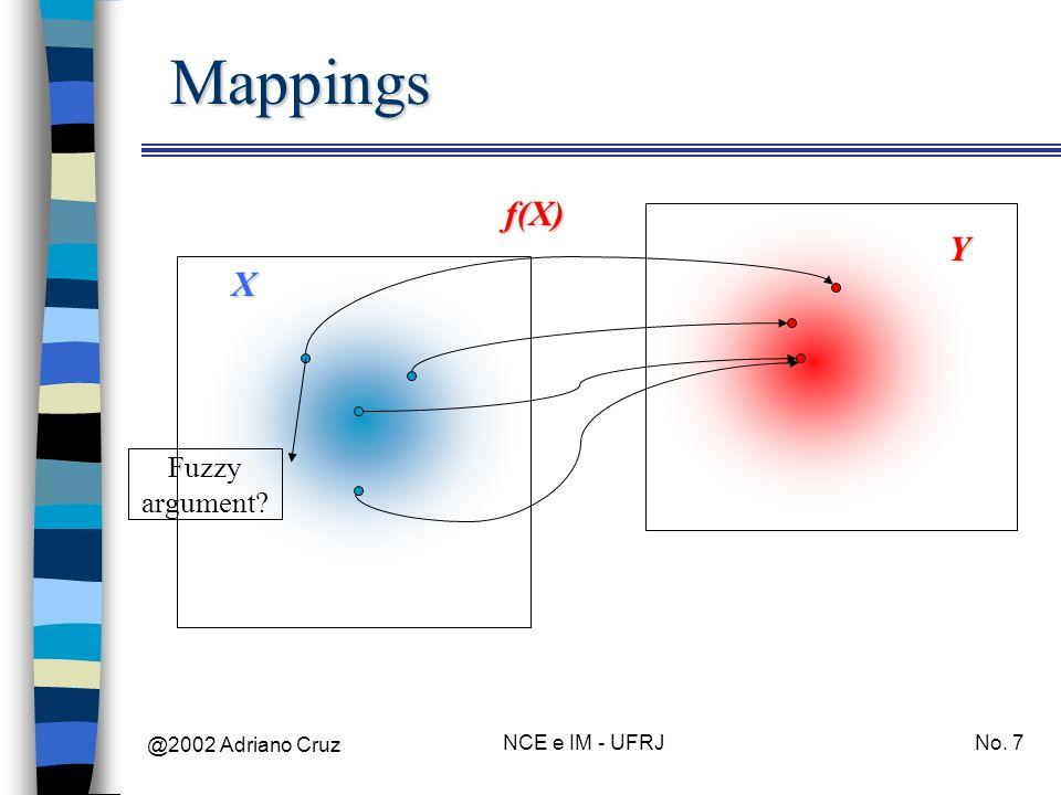 @2002 Adriano Cruz NCE e IM - UFRJNo. 7 Mappings X Y f(X) Fuzzy argument?