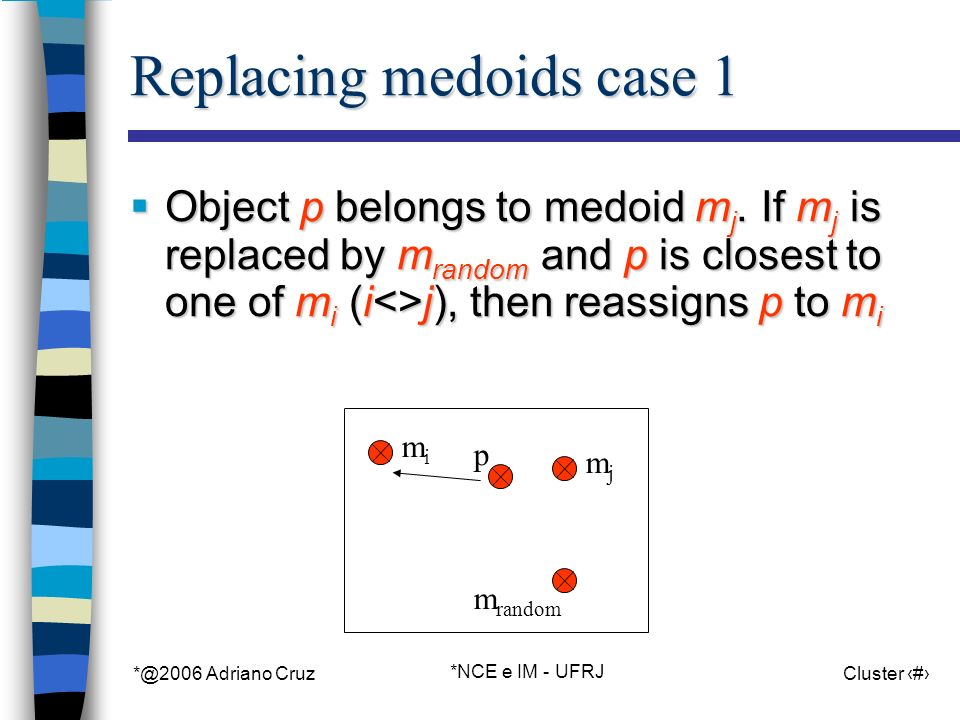 *@2006 Adriano Cruz *NCE e IM - UFRJ Cluster 29 Replacing medoids case 1 Object p belongs to medoid m j.