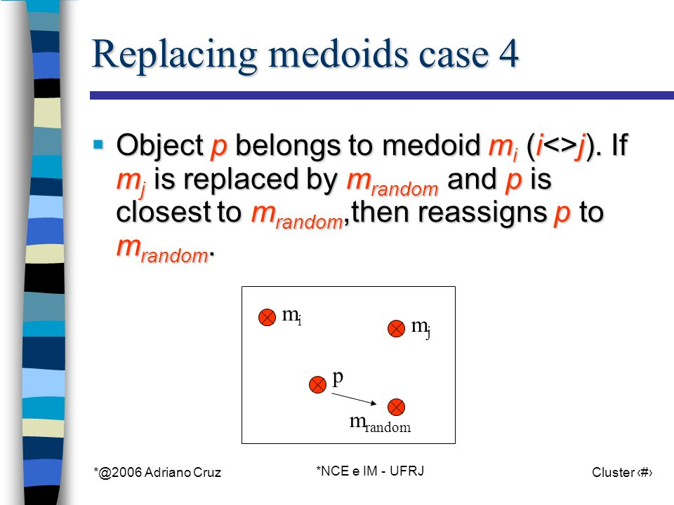*@2006 Adriano Cruz *NCE e IM - UFRJ Cluster 32 m random Replacing medoids case 4 Object p belongs to medoid m i (i<>j).