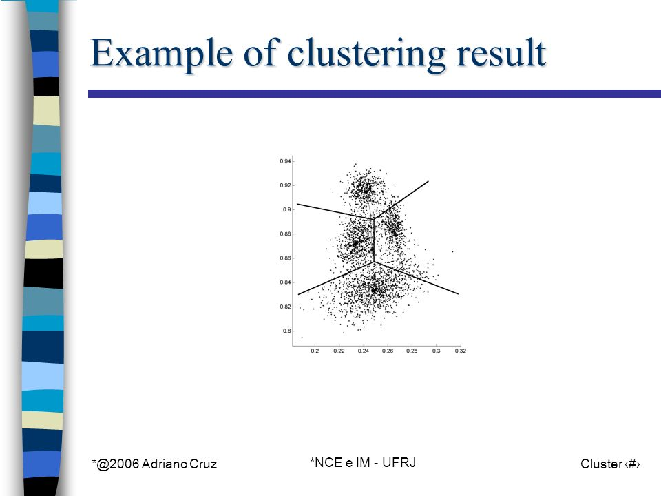 *@2006 Adriano Cruz *NCE e IM - UFRJ Cluster 52 Example of clustering result
