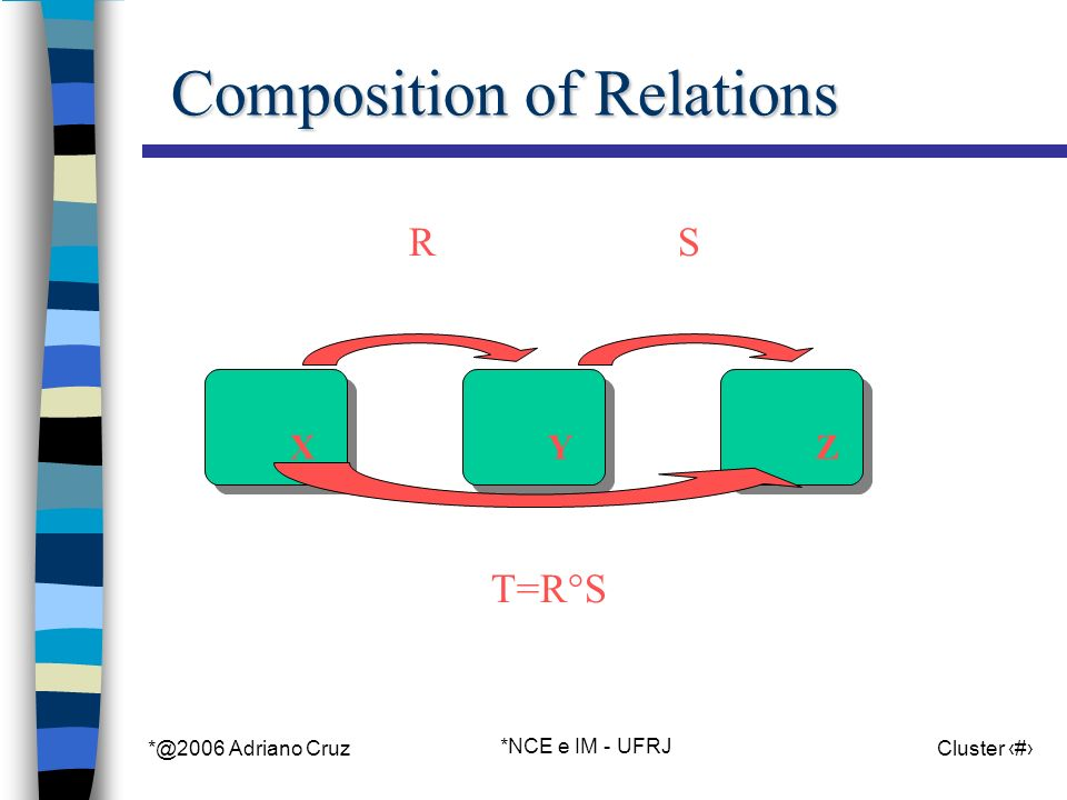 *@2006 Adriano Cruz *NCE e IM - UFRJ Cluster 74 Composition of Relations XYZ RS T=R°S