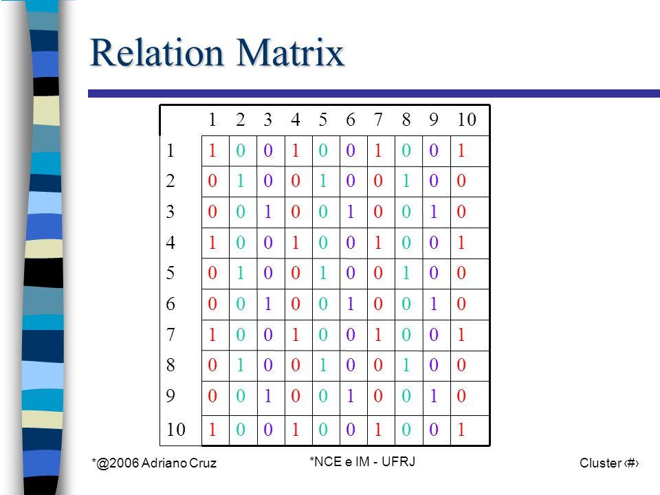 *@2006 Adriano Cruz *NCE e IM - UFRJ Cluster 78 Relation Matrix