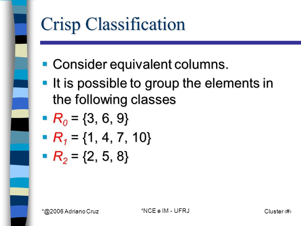 *@2006 Adriano Cruz *NCE e IM - UFRJ Cluster 79 Crisp Classification Consider equivalent columns.
