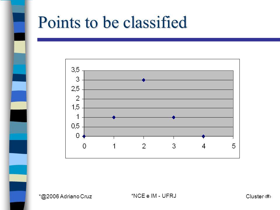 *@2006 Adriano Cruz *NCE e IM - UFRJ Cluster 100 Points to be classified