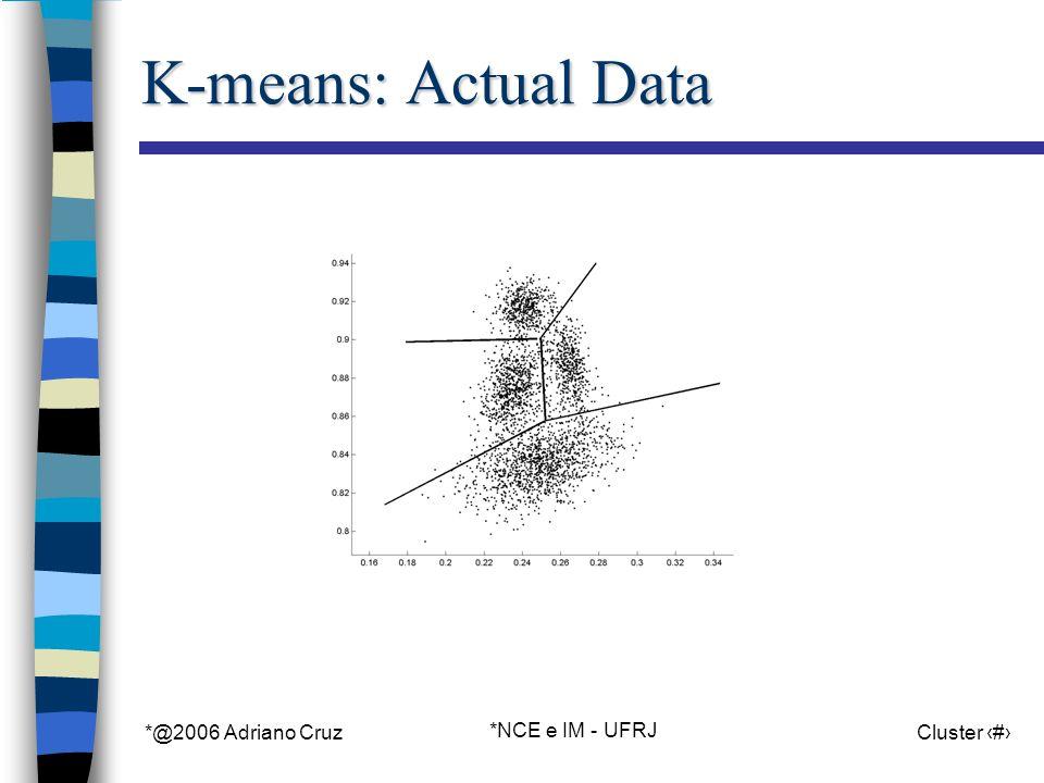 *@2006 Adriano Cruz *NCE e IM - UFRJ Cluster 23 K-means: Actual Data
