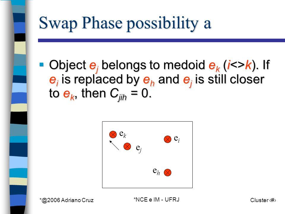 *@2006 Adriano Cruz *NCE e IM - UFRJ Cluster 37 eheh Swap Phase possibility a Object e j belongs to medoid e k (i<>k).