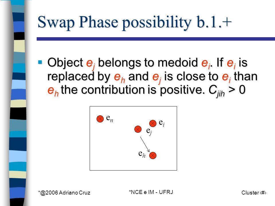 *@2006 Adriano Cruz *NCE e IM - UFRJ Cluster 39 eheh Swap Phase possibility b.1.+ Object e j belongs to medoid e i.