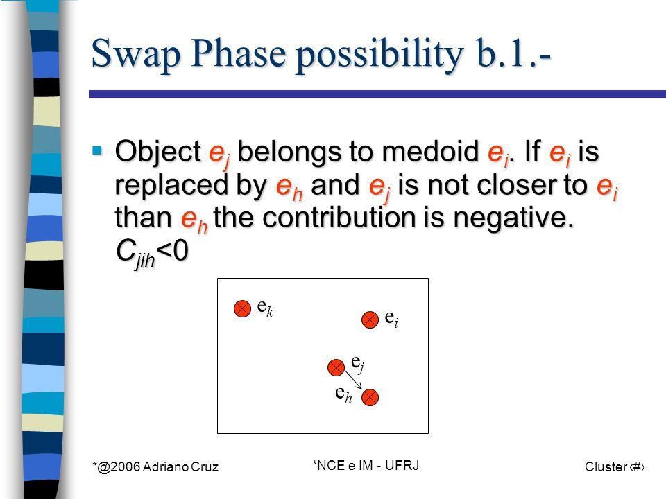 *@2006 Adriano Cruz *NCE e IM - UFRJ Cluster 40 eheh Swap Phase possibility b.1.- Object e j belongs to medoid e i.