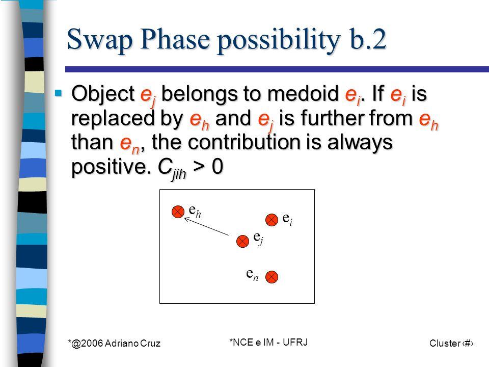 *@2006 Adriano Cruz *NCE e IM - UFRJ Cluster 42 enen Swap Phase possibility b.2 Object e j belongs to medoid e i.