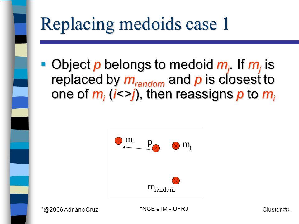 *@2006 Adriano Cruz *NCE e IM - UFRJ Cluster 46 Replacing medoids case 1 Object p belongs to medoid m j.
