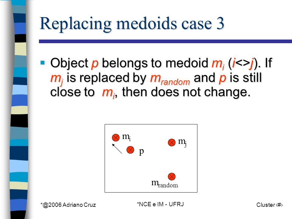 *@2006 Adriano Cruz *NCE e IM - UFRJ Cluster 48 m random Replacing medoids case 3 Object p belongs to medoid m i (i<>j).