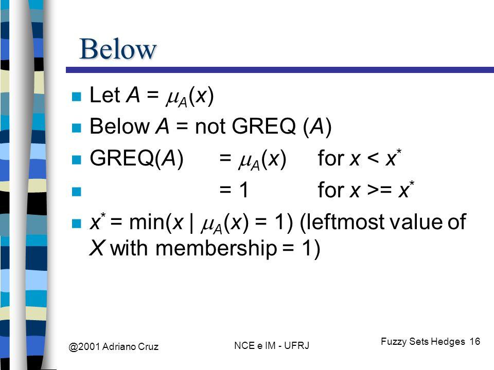 @2001 Adriano Cruz NCE e IM - UFRJ Fuzzy Sets Hedges 16 Below Let A = A (x) Below A = not GREQ (A) GREQ(A)= A (x) for x < x *.= 1 for x >= x * x * = min(x | A (x) = 1) (leftmost value of X with membership = 1)