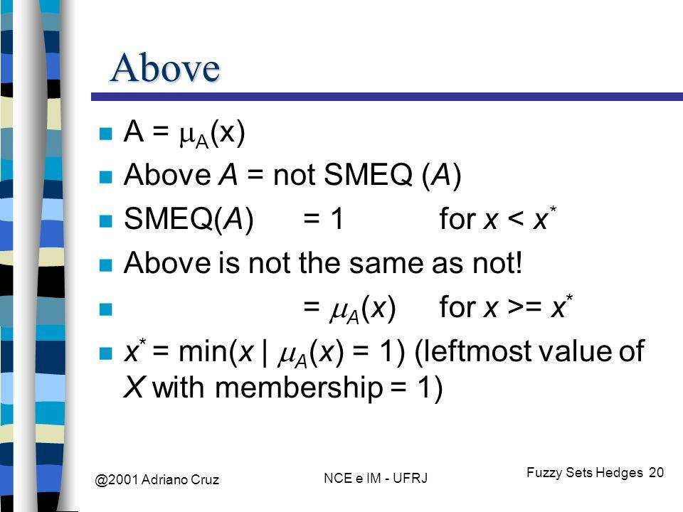 @2001 Adriano Cruz NCE e IM - UFRJ Fuzzy Sets Hedges 20 Above A = A (x) Above A = not SMEQ (A) SMEQ(A)= 1 for x < x * Above is not the same as not!.= A (x) for x >= x * x * = min(x | A (x) = 1) (leftmost value of X with membership = 1)