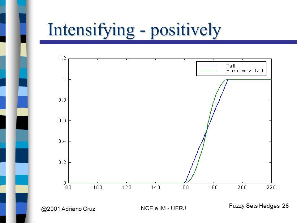 @2001 Adriano Cruz NCE e IM - UFRJ Fuzzy Sets Hedges 26 Intensifying - positively