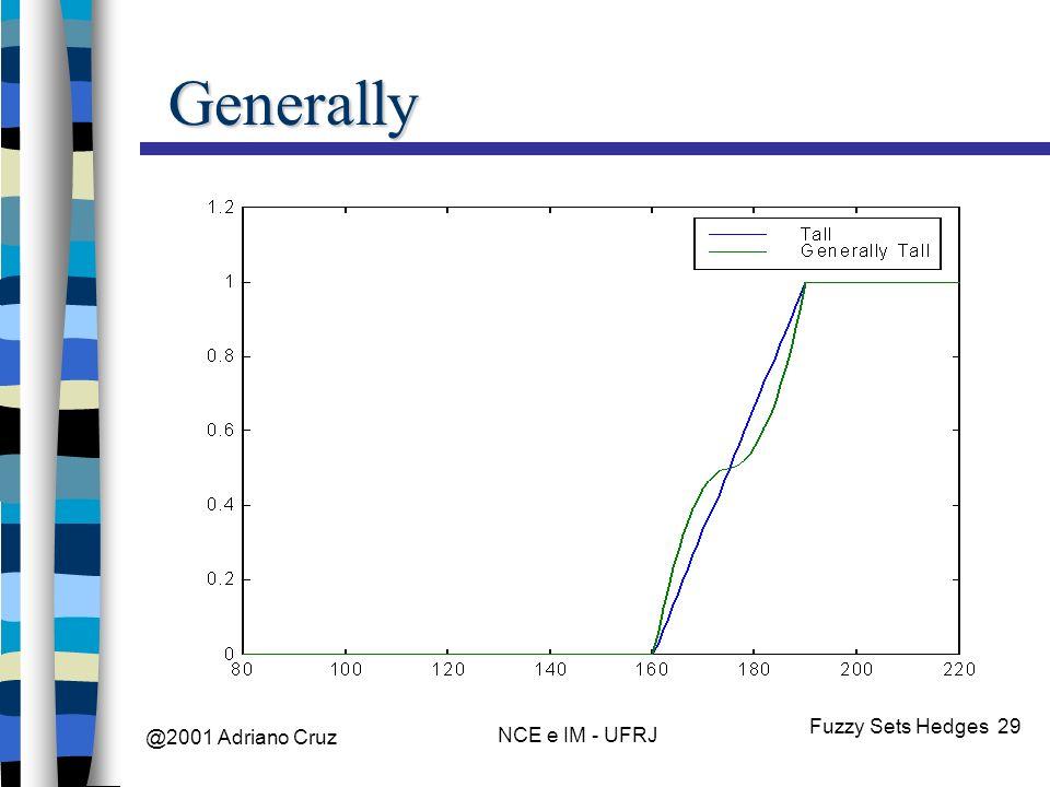 @2001 Adriano Cruz NCE e IM - UFRJ Fuzzy Sets Hedges 29 Generally