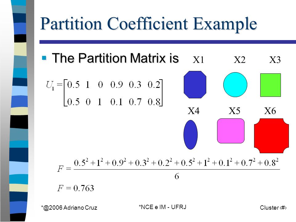 Adriano Cruz *NCE e IM - UFRJ Cluster 31 Partition Coefficient Example The Partition Matrix is The Partition Matrix is X1X2X3 X4X5X6