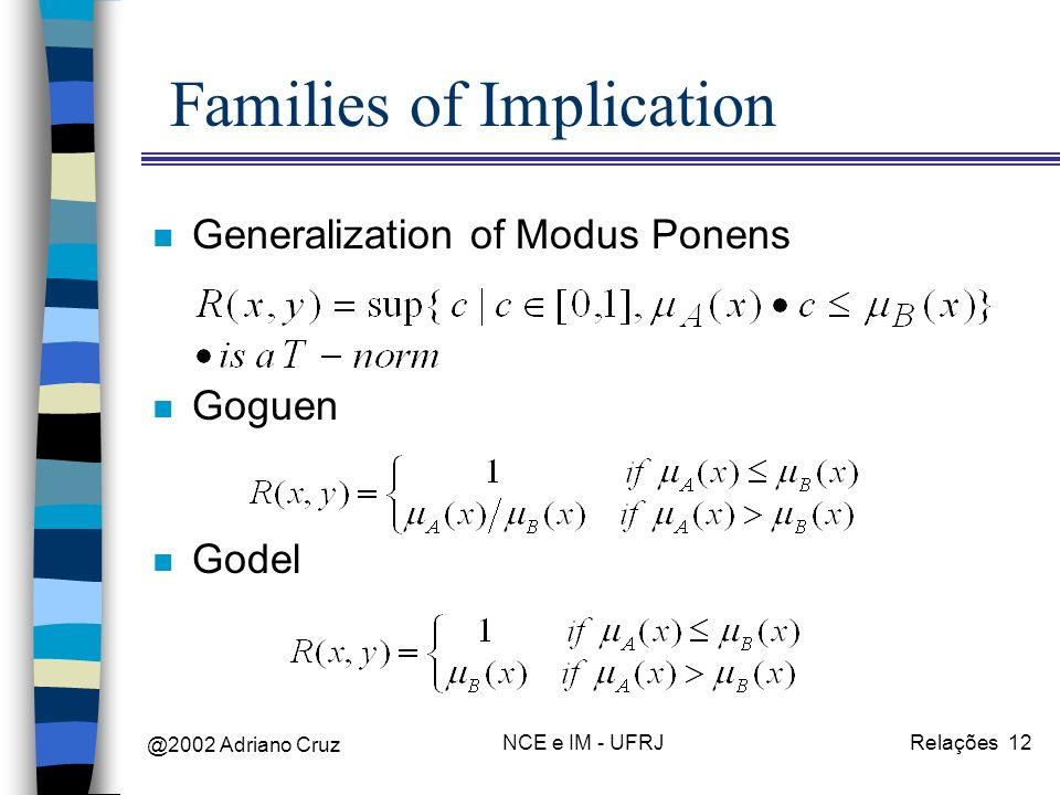 @2002 Adriano Cruz NCE e IM - UFRJRelações 12 Families of Implication n Generalization of Modus Ponens n Goguen n Godel